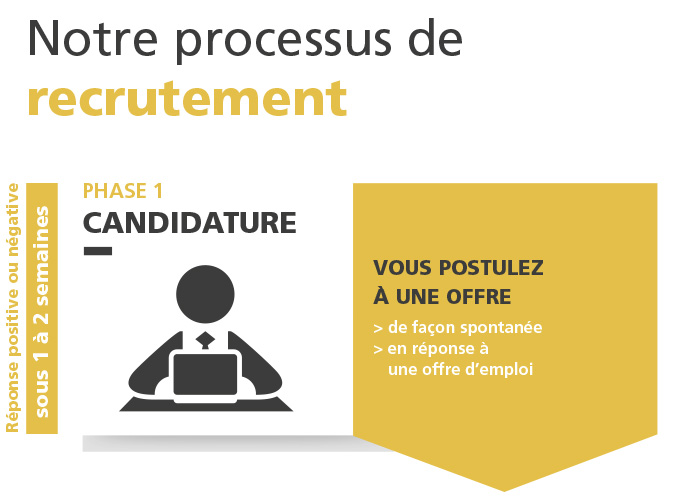 phase01recrutement
