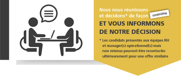 phase02 03recrutement